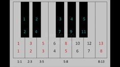 Fibonacci sequence in music.  I must learn more about this...and how to play it