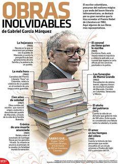20150306 Infografia Obras Inolvidables de Gabriel Garcia Marquez @Candidman