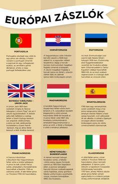 Európai zászlók http://europapont.blog.hu/2016/07/14/europai_lobogok