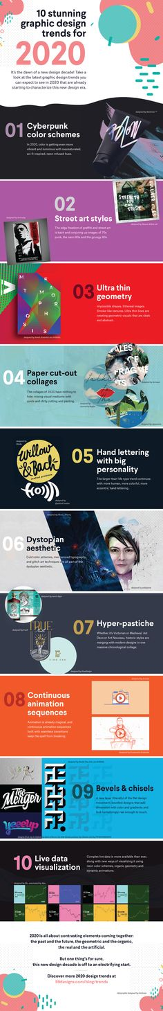 In this article, we take a look at the 10 graphic design trends 2020 that are already starting to characterize this new decade. From cyberpunk colors to street art to hand-lettering and live data, the new year is off to an electrifying start.