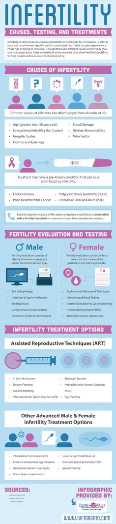infertility-causes-and-treatments-infographic