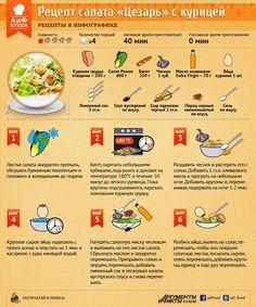 инфографика рецепты - Поиск в Google | Кухня | Pinterest