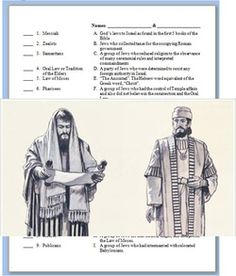 Ancient Jewish History: Pharisees, Sadducees & Essenes