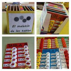 CLUB DE IDEAS | Maletín de las tablas de multiplicar ~ La Eduteca