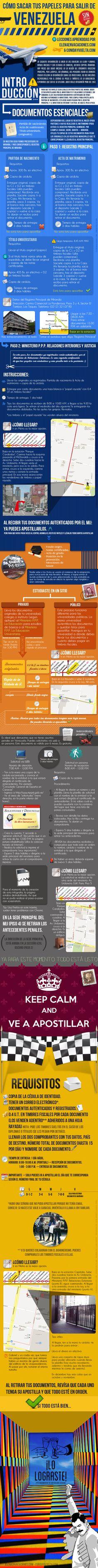 Cómo sacar tus papeles para salir de Venezuela #infografia... coño, muy