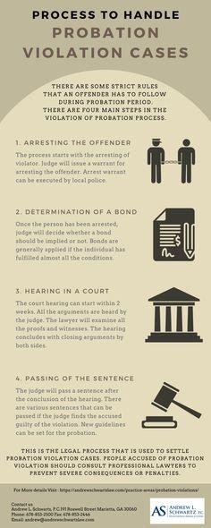 150 Legal Case Files Ideas In 2021 Law School Law School Prep Studying Law