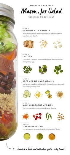 to Make the Perfect Mason Jar Salad - perfect for a healthy lunch!How to Make the Perfect Mason Jar Salad - perfect for a healthy lunch! Mason Jar Lunch, Mason Jars, Mason Jar Meals, Meals In A Jar, Salad In A Jar, Soup And Salad, Healthy Snacks, Healthy Eating, Healthy Recipes