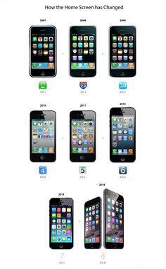 evolution ios - Google zoeken