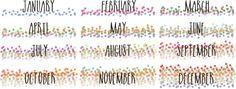 dot months