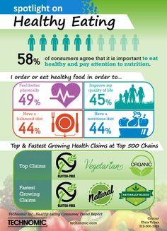 Spotlight on Healthy Eating