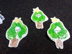 Foot print trees