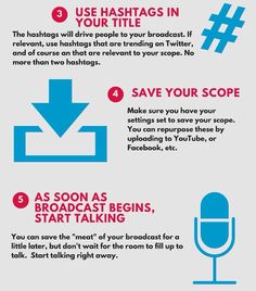 #periscope for #business #smb