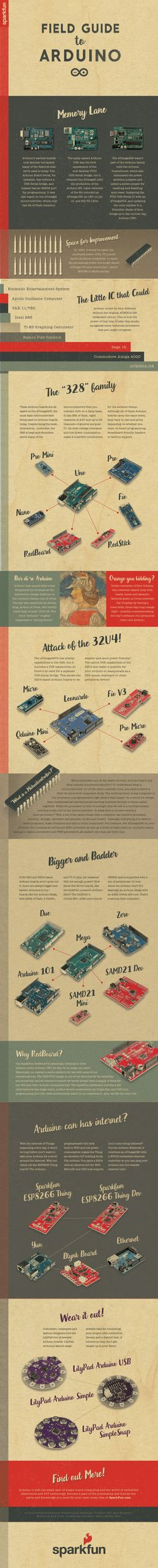 Field guide to arduino sparkfun