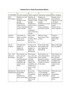 Middle School Social Studies Project Rubric    Projects As Well