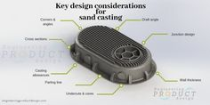 8 key sand casting design consideration that would impact the cost effectiveness of the final cast unless considered during the design stage Sand Casting, Metal Casting, Key Design, Consideration, Design Process, It Cast