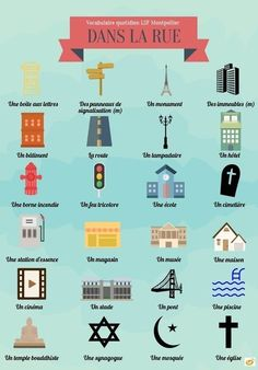 Learning French or any other foreign language require methodology, perseverance and love. In this article, you are going to discover a unique learn French method. Travel To Paris Flight and learn. French Language Lessons, French Language Learning, French Lessons, German Language, Spanish Lessons, Japanese Language, Spanish Language, French Flashcards, French Worksheets