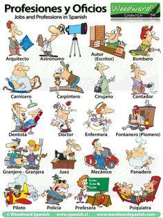 Profesiones y Oficios en Español - Professions and Jobs - Vocabulary in #Spanish