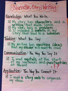 writing a paragraph success criteria - Google Search