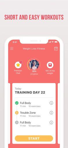 Приложение App Store Похудение. 5 лучших приложений для похудения