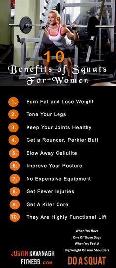 Ladies,do you want a perfectly round butt and toned legs? Then Read http://www.justinkavanaghfitness.com/10-benefits-of-squats-for-women/