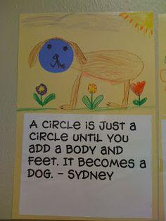 The Shape of Things this will be great for my for my Kindergarten journals. Kindergarten Literacy, Preschool Math, Math Classroom, Fun Math, Math Activities, Preschool Shapes, Math Games, Shape Activities Kindergarten, 2d Shapes Activities