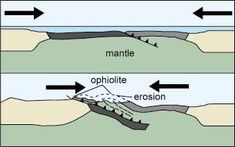 Ophiolite