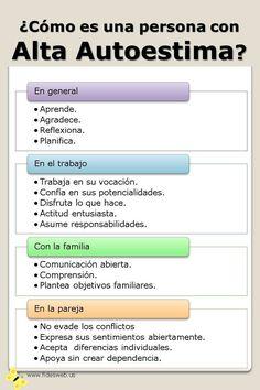 Ejemplos de Autoestima - infografia