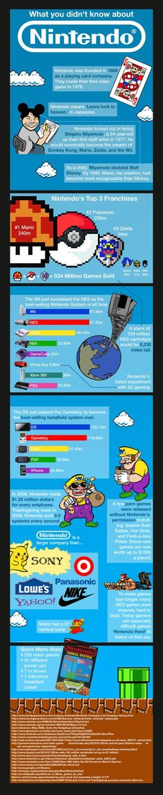 Some facts about Nintendo you probably don't know.