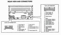 Bose Car Amplifier Wiring Diagram Car audio, Car