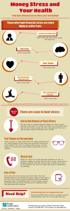 An #infographic from the FCU Blog about money stress and your health! http://blog.flcu.org
