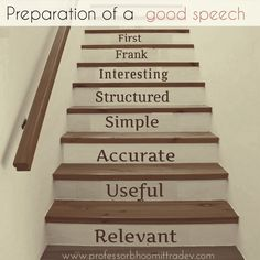 Preperation of a good speech