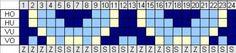 Inkle pattern -