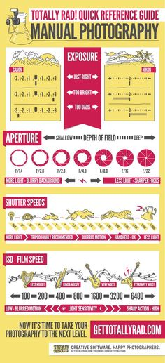Photography Cheat Sheets - Amazing Tips For Brilliant Photos! (1)