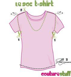Sac T-shirt - Pop Couture Upcycling T Shirts, Recycled T Shirts, Old T Shirts, Tee Shirts, Shirt Refashion, T Shirt Diy, Shirt Bag, Shirt Transformation, Diy Shirt