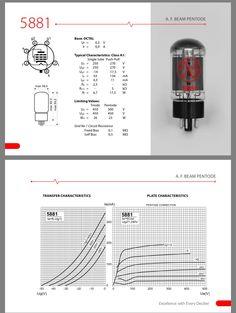 5881 Vacuum Tube