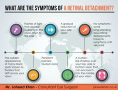 What are the symptoms of a retinal detachment? Jaheed Khan Consultant Eye Surgeon Moorfields Eye Hospital jaheedkhan.co.uk