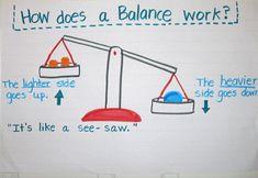 Math: Measurement - Weight