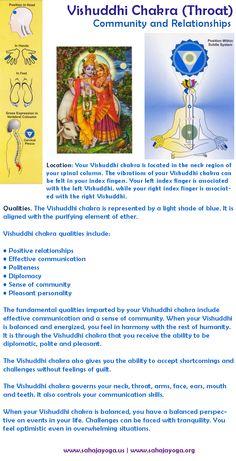 balancing the Vishuddhi or throat chakra.