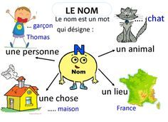 French Grammar, Teaching French, Nom Nom, Homeschool, Father, Student, Activities, Comics, Cycle 2