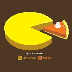 Geek video game t-shirt for gamers and lovers of pie, featuring a pacman pie chart. $15.95.