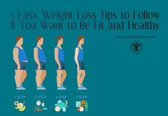 5 Easy Weight Loss Tips to Follow If You Want to Be Fit and Healthy - #lifeadvancer