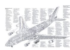 Design for the Boeing 747-100 took 75,000 engineering drawings (more than 8 tons of paper). Entered service in 1970, after only 16 months of development start-to-FAA-certification.