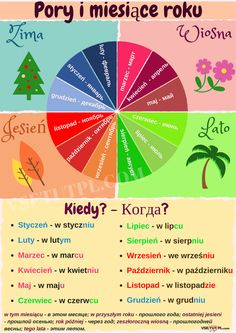 Seasons and months Learn Polish, Polish Language, Learn Russian, Language Study, Polish Recipes, Polish Food, Free Infographic, Craft Activities For Kids, Kids Crafts