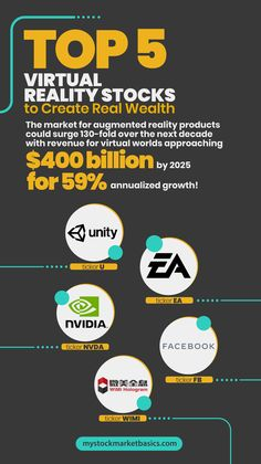 Researching for our five VR stock picks, I want to look for companies across the supply chain in the theme. That means looking for companies in not just the software side but in equipment and other hardware as well. #virtualreality #vr #stocks #tech #technology #pinterest #stockmarket #finance #moneytips #cash #financial Augmented Reality, Virtual Reality, Stock Market Basics, Stock Picks, Tech Stocks, Investment Tips, Investing In Stocks, Marketing Professional, Supply Chain