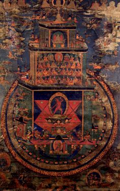 #Buddhism · Sublime Path to Kechara Paradise - Vajrayogini's Eleven Yogas of Generation Stage Practice as Revealed by the Glorious Naropa