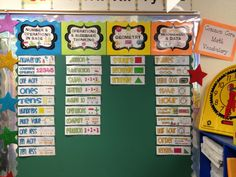 Math common core vocabulary wall - like how these are divided by strand!