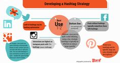 Wondering when to use hashtags? BMF has got your answer!