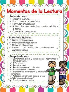 Lectura estrategias momentos y modalidades (2)