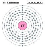 """March 17, 1950 – University of California, Berkeley researchers announce the creation of element 98, which they have named """"californium"""".  Electron shells of californium (2, 8, 18, 32, 28, 8, 2)"""