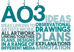 Gcse Art Sketchbook, Sketchbooks, Visual Elements Of Art, Artist Research Page, Art Room Posters, Teaching Secondary, School Displays, Art Worksheets, Teaching Aids